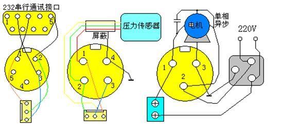 海绵疲劳冲击试验机型号配置说明及选购须知